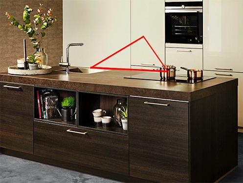 keuken driehoek ergonomische keuken